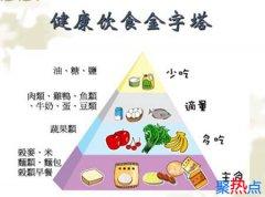 糖尿病人食谱及禁忌