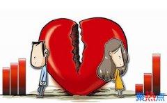 离婚率连续上涨 中国离婚大数据分析!