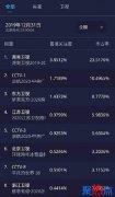 跨年晚会收视率排名 湖南卫视第一