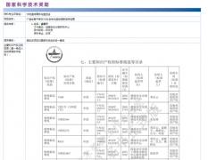 钟南山团队入围国家科技奖
