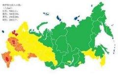 俄罗斯人口2019总人数 俄罗斯人口统计数据