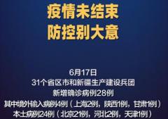 中国疫情最新数据 31省区市新增确诊28例