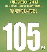 7月30日全国疫情最新消息 31省区市新增确诊105例