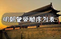 明朝皇帝顺序列表 明朝历代皇帝年号与简介