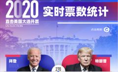 美国大选2020结果公布时间 美国大选结果揭晓时间