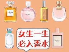 香水品牌排行榜前十名 世界香水十大排名