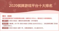 棋牌游戏平台十大排名 2021国内棋牌游戏平台排行榜