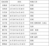 星座月份表 十二星座的月份表