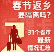 31省春节返乡是否隔离汇总