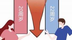 法定结婚年龄(2021最新法定结婚年龄