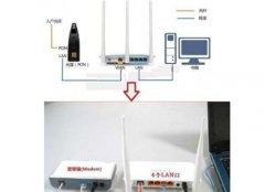 路由器怎么安装和设置